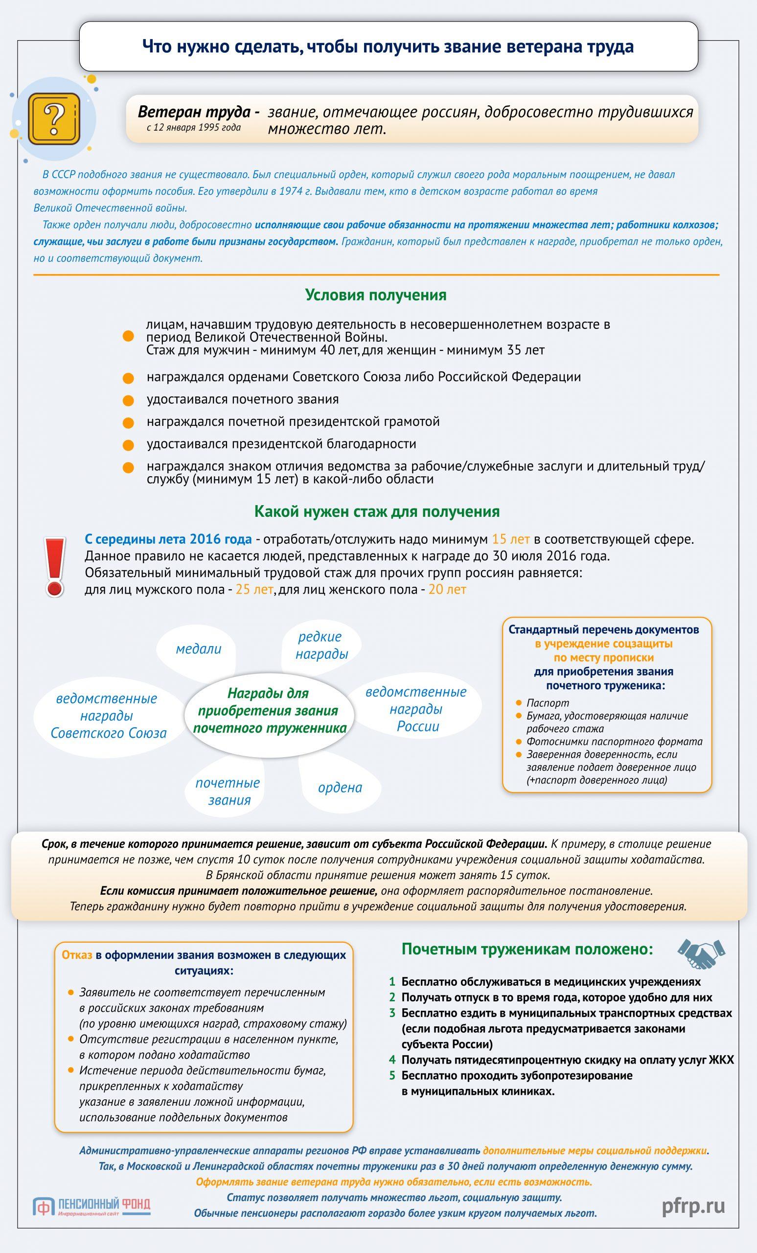 Как получить ветеран труда до наступления пенсии минимальная пенсия по челябинской области на 2021 год