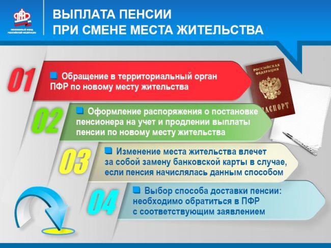 Что необходимо чтобы получить пенсию пенсионеры в россии получат прибавку к пенсии
