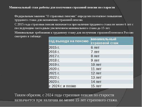 Минимальный трудовой стаж для начисления пенсии мужчинам и женщинам