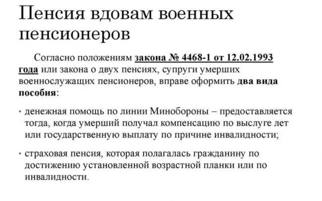 Как получить пенсию погибшего минимальная московская пенсия в 2021