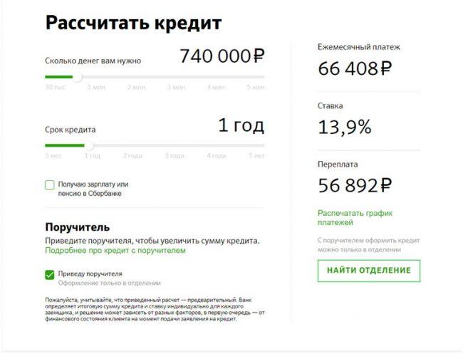 кредит на 50000 рублей