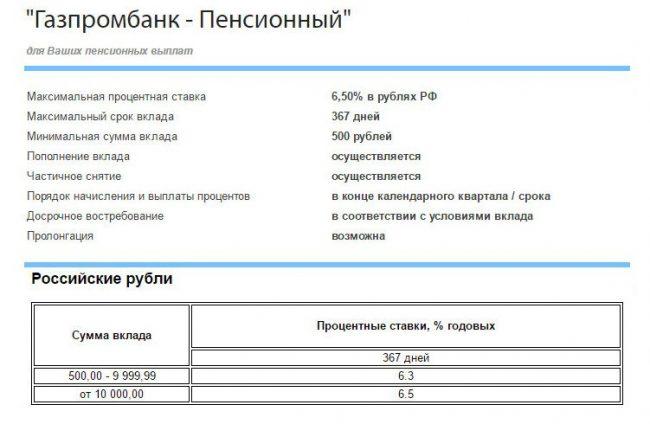 Вклад пенсионные сбережения в газпромбанке подробности на сегодня веб портал пенсионного фонда личный кабинет